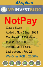 Monitored by myinvestblog.ru