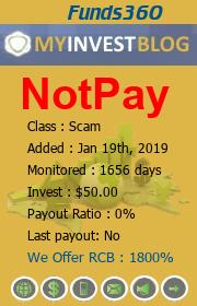 Monitored by myinvestblog.ru